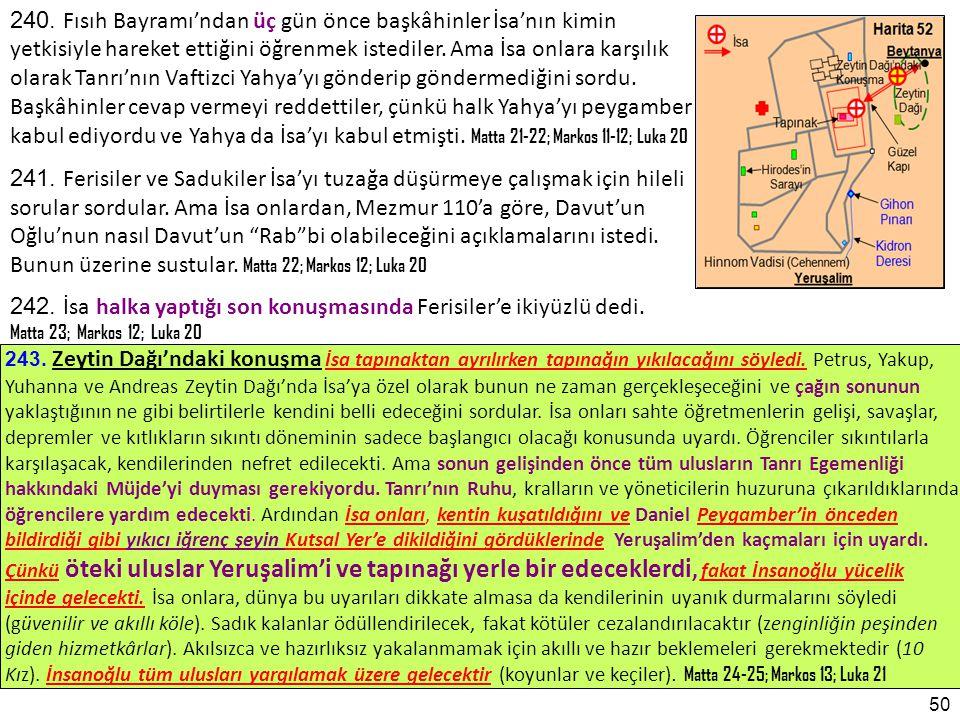 242. İsa halka yaptığı son konuşmasında Ferisiler'e ikiyüzlü dedi.