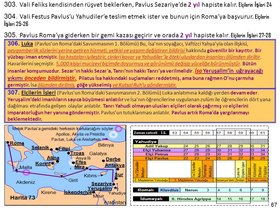 303. Vali Feliks kendisinden rüşvet beklerken, Pavlus Sezariye'de 2 yıl hapiste kalır. Elçilerin İşleri 24
