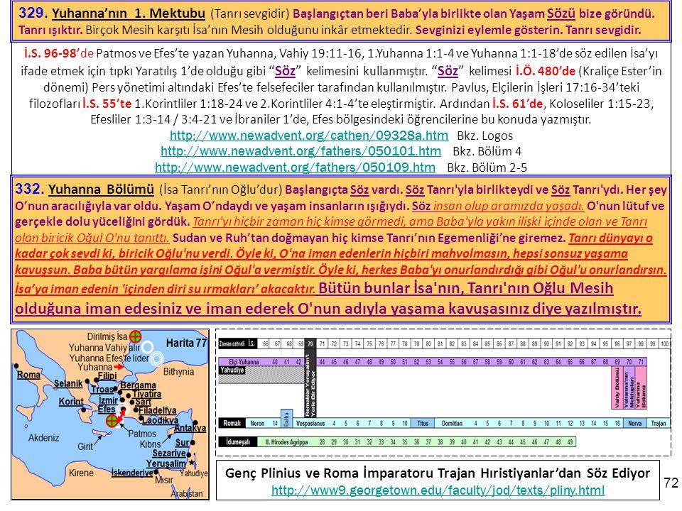 Genç Plinius ve Roma İmparatoru Trajan Hıristiyanlar'dan Söz Ediyor