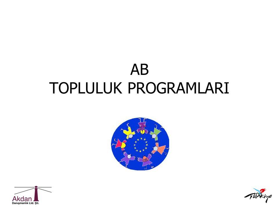 AB TOPLULUK PROGRAMLARI