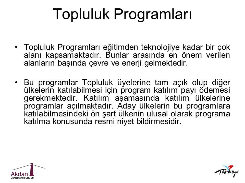 Topluluk Programları