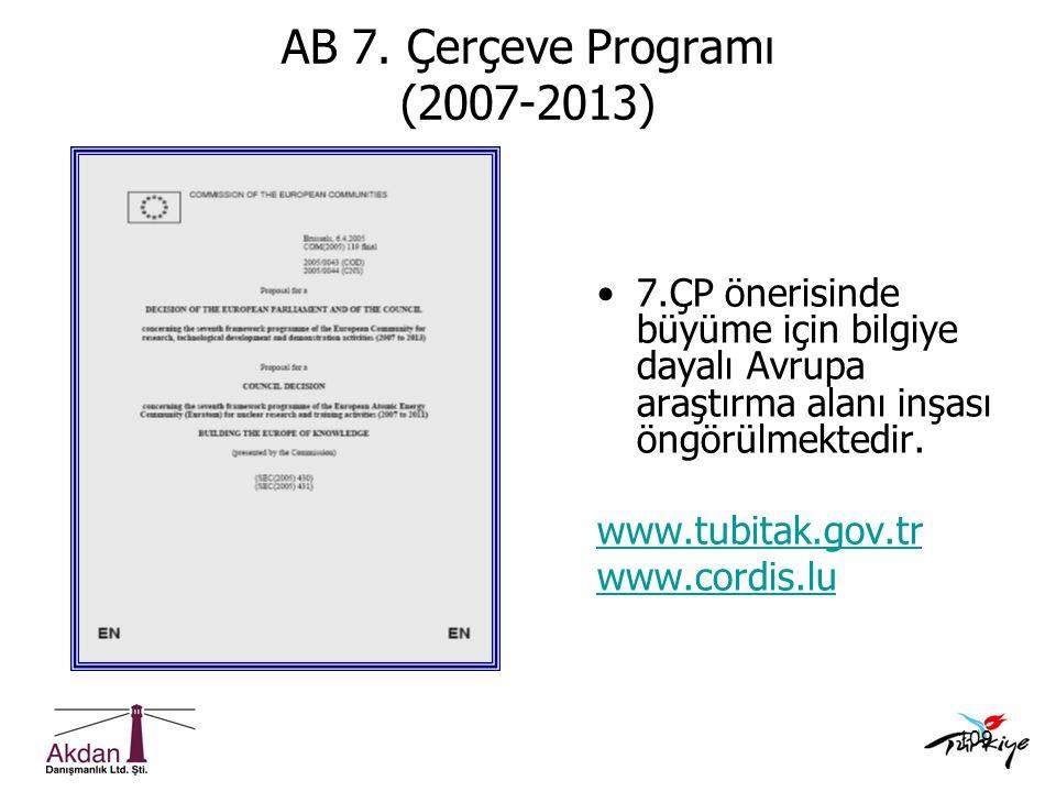 AB 7. Çerçeve Programı (2007-2013)