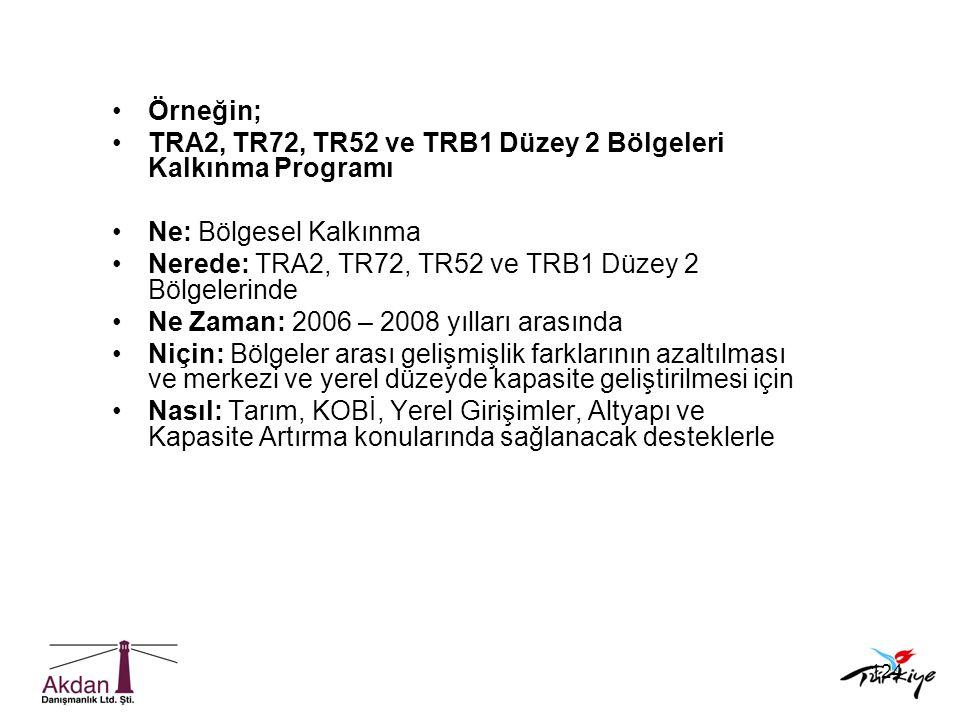 Örneğin; TRA2, TR72, TR52 ve TRB1 Düzey 2 Bölgeleri Kalkınma Programı. Ne: Bölgesel Kalkınma. Nerede: TRA2, TR72, TR52 ve TRB1 Düzey 2 Bölgelerinde.