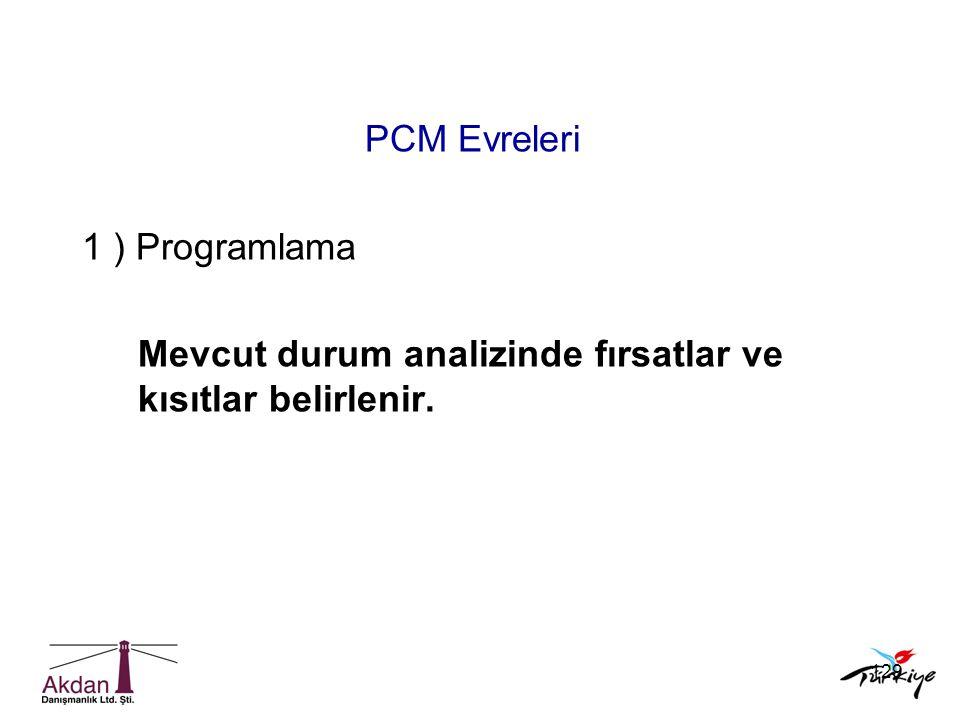 PCM Evreleri 1 ) Programlama Mevcut durum analizinde fırsatlar ve kısıtlar belirlenir.