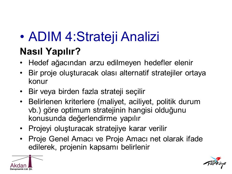 ADIM 4:Strateji Analizi