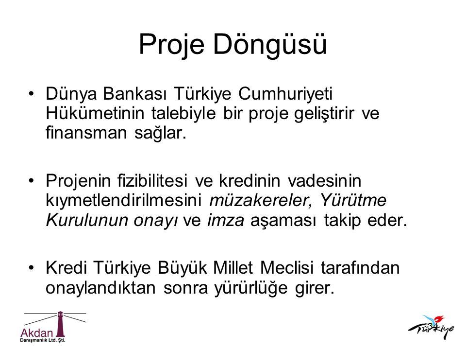 Proje Döngüsü Dünya Bankası Türkiye Cumhuriyeti Hükümetinin talebiyle bir proje geliştirir ve finansman sağlar.