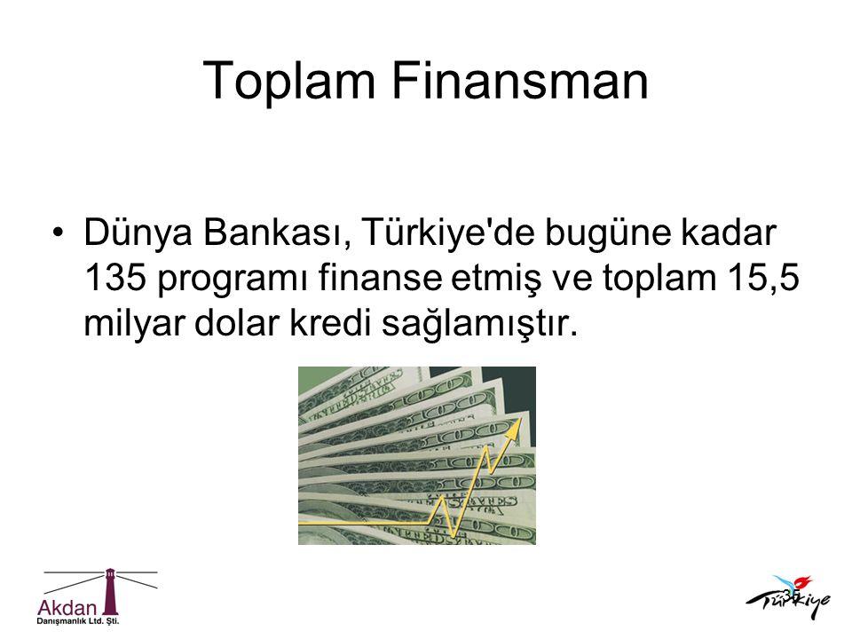 Toplam Finansman Dünya Bankası, Türkiye de bugüne kadar 135 programı finanse etmiş ve toplam 15,5 milyar dolar kredi sağlamıştır.