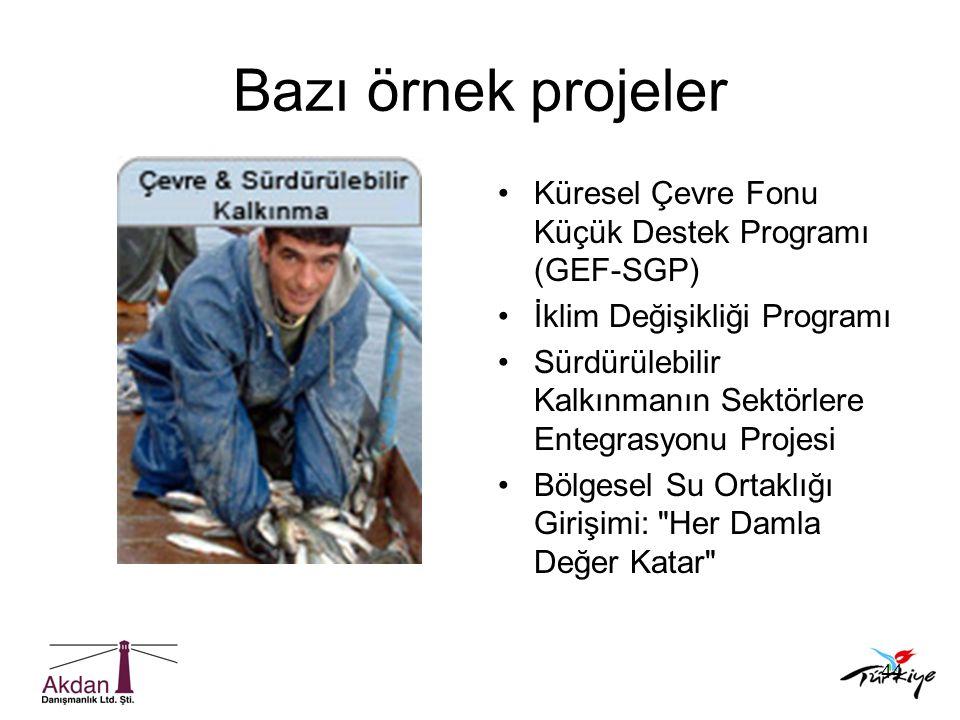 Bazı örnek projeler Küresel Çevre Fonu Küçük Destek Programı (GEF-SGP)