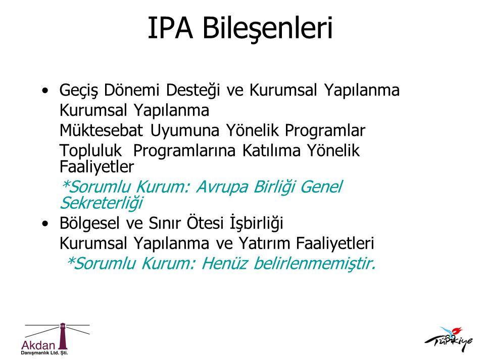 IPA Bileşenleri Geçiş Dönemi Desteği ve Kurumsal Yapılanma