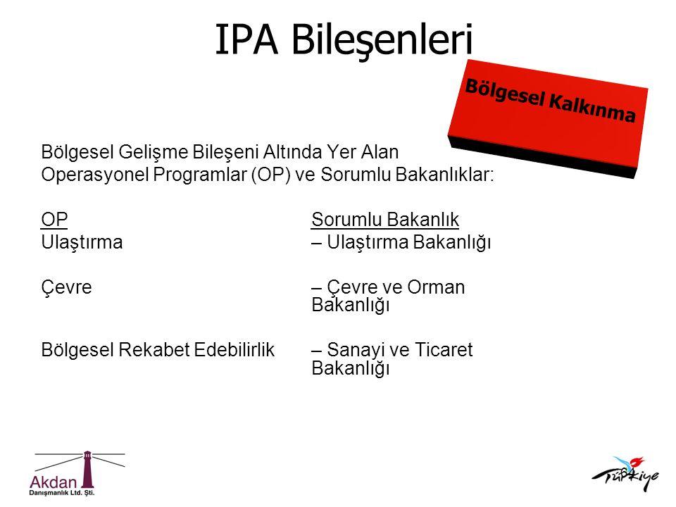 IPA Bileşenleri Bölgesel Kalkınma