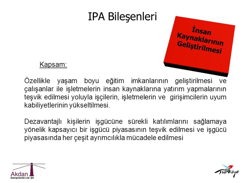 IPA Bileşenleri İnsan Kaynaklarının Geliştirilmesi Kapsam:
