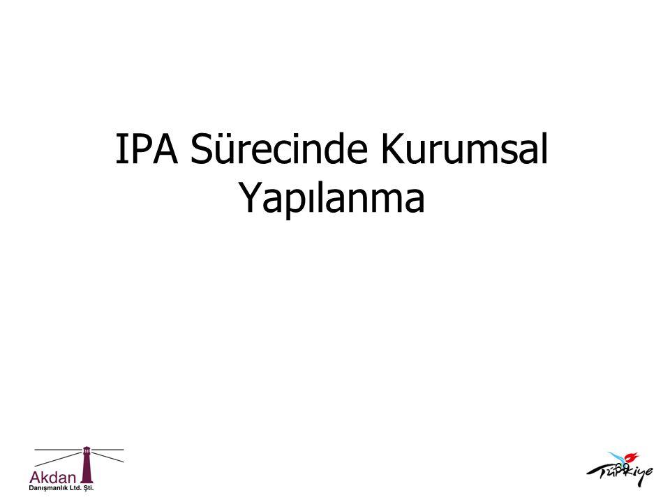 IPA Sürecinde Kurumsal Yapılanma