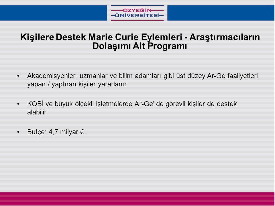 Kişilere Destek Marie Curie Eylemleri - Araştırmacıların Dolaşımı Alt Programı