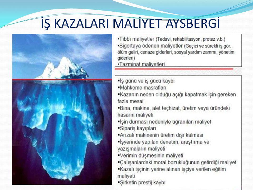 İŞ KAZALARI MALİYET AYSBERGİ