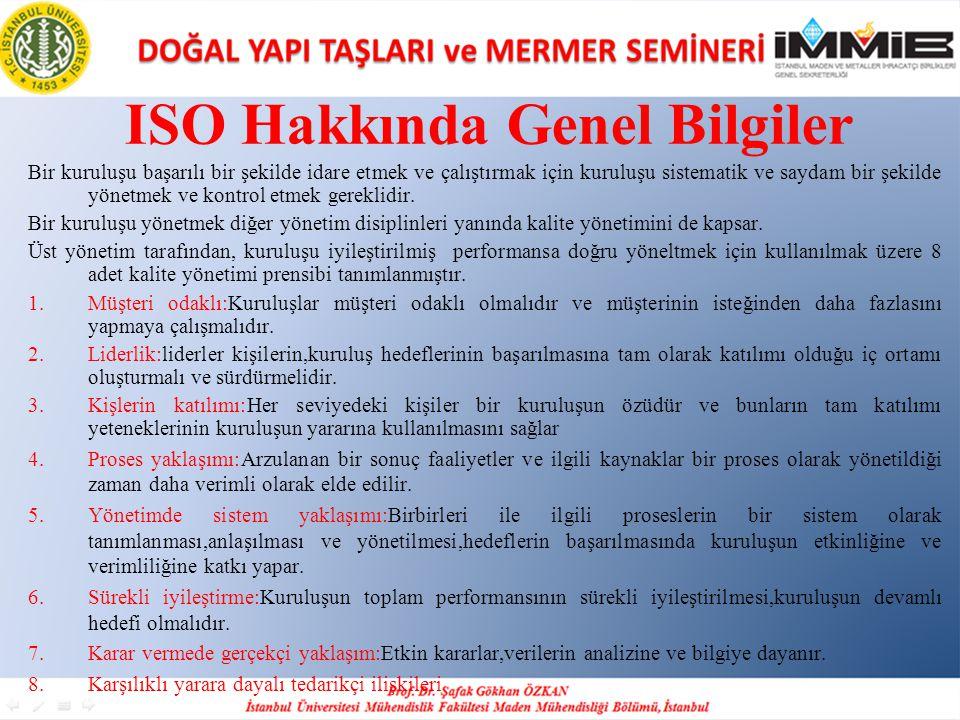 ISO Hakkında Genel Bilgiler