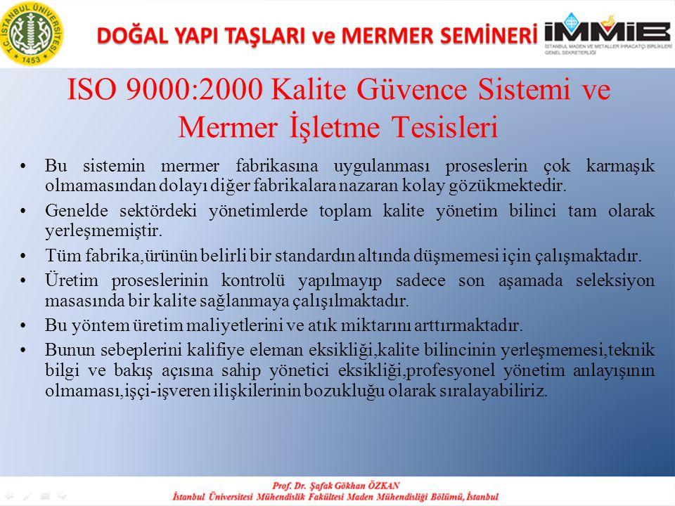 ISO 9000:2000 Kalite Güvence Sistemi ve Mermer İşletme Tesisleri