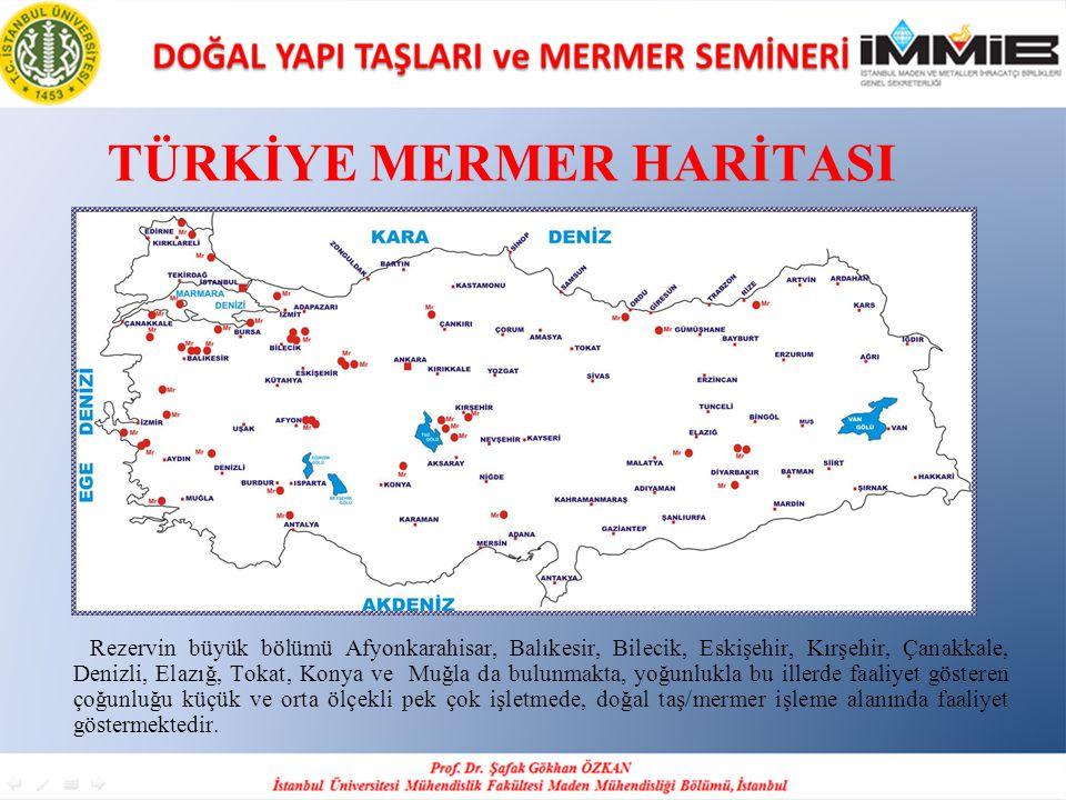 Türkİye Mermer HarİtasI