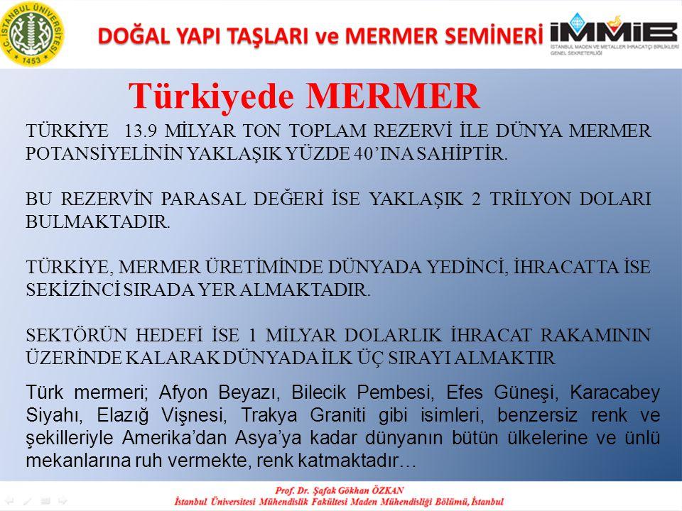 Türkiyede MERMER TÜRKİYE 13.9 MİLYAR TON TOPLAM REZERVİ İLE DÜNYA MERMER POTANSİYELİNİN YAKLAŞIK YÜZDE 40'INA SAHİPTİR.
