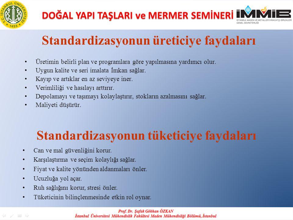 Standardizasyonun üreticiye faydaları