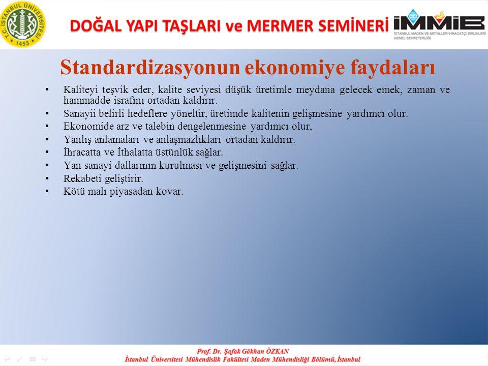Standardizasyonun ekonomiye faydaları