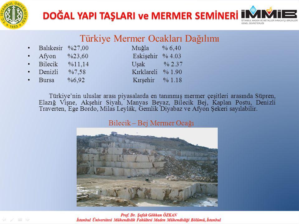 Türkiye Mermer Ocakları Dağılımı