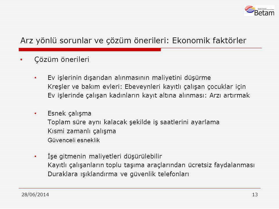 Arz yönlü sorunlar ve çözüm önerileri: Ekonomik faktörler
