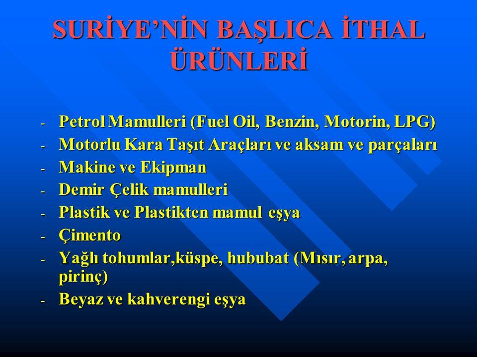 SURİYE'NİN BAŞLICA İTHAL ÜRÜNLERİ