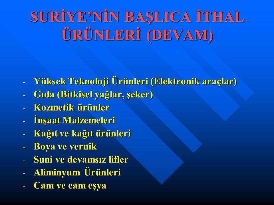 SURİYE'NİN BAŞLICA İTHAL ÜRÜNLERİ (DEVAM)