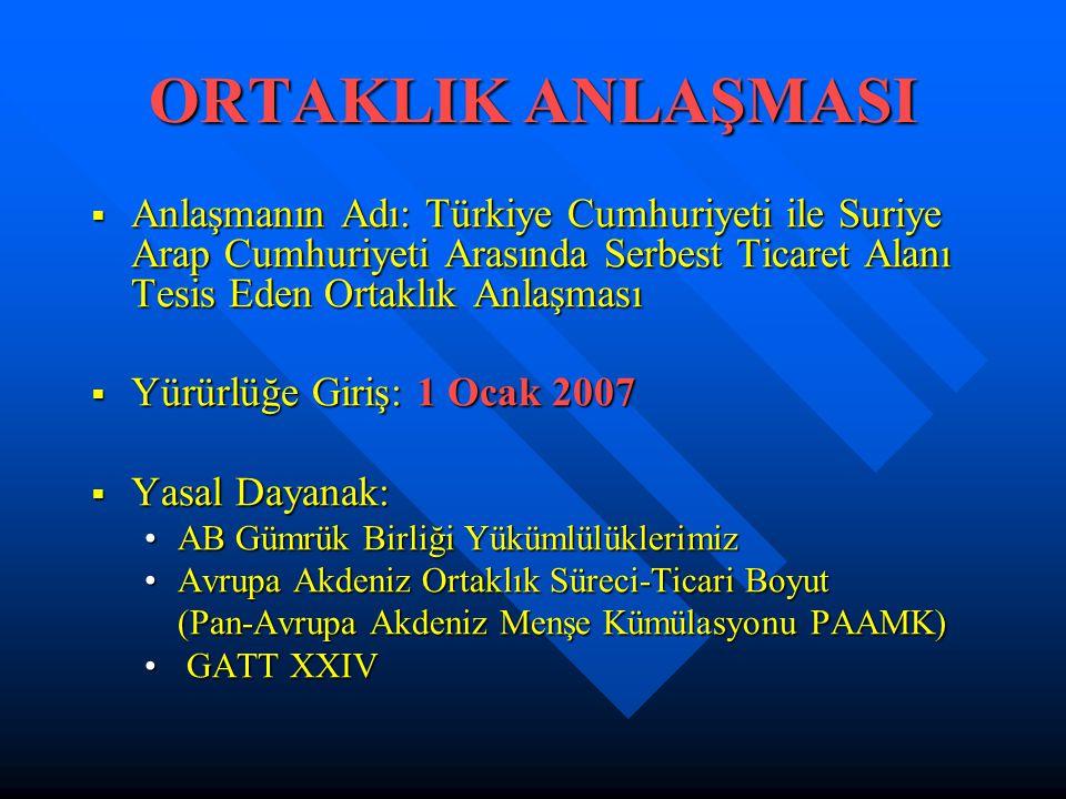 ORTAKLIK ANLAŞMASI Anlaşmanın Adı: Türkiye Cumhuriyeti ile Suriye Arap Cumhuriyeti Arasında Serbest Ticaret Alanı Tesis Eden Ortaklık Anlaşması.