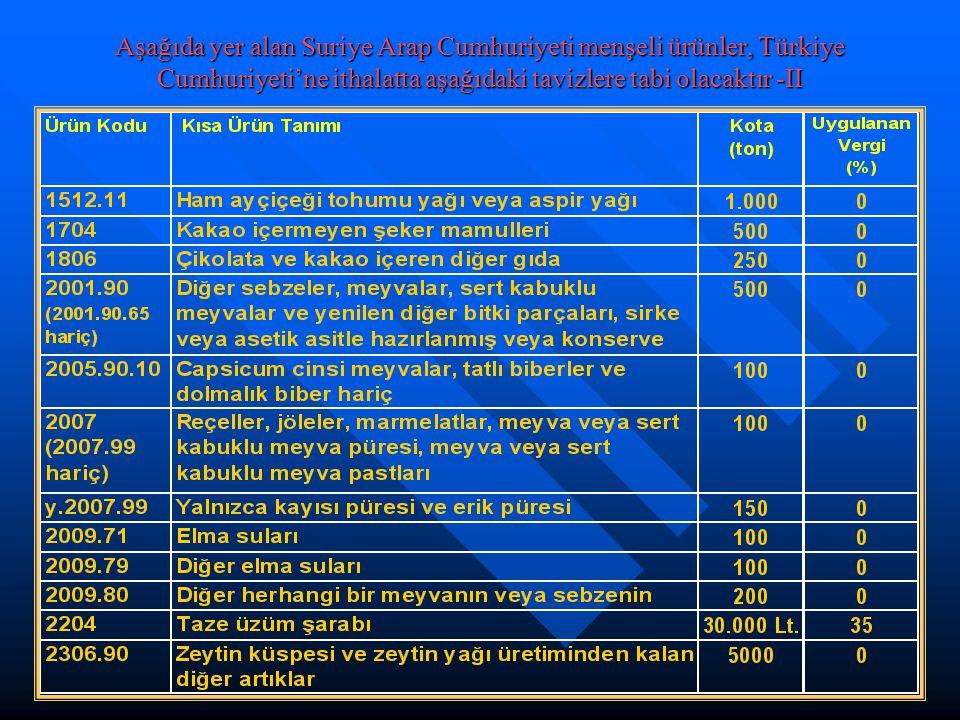 Aşağıda yer alan Suriye Arap Cumhuriyeti menşeli ürünler, Türkiye Cumhuriyeti'ne ithalatta aşağıdaki tavizlere tabi olacaktır -II