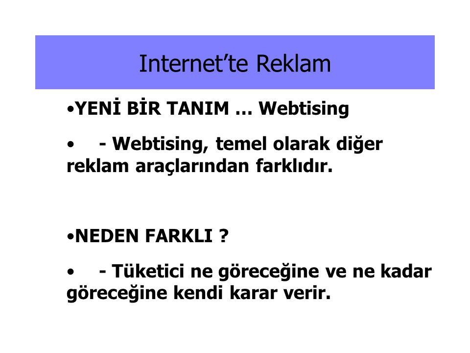 Internet'te Reklam YENİ BİR TANIM … Webtising