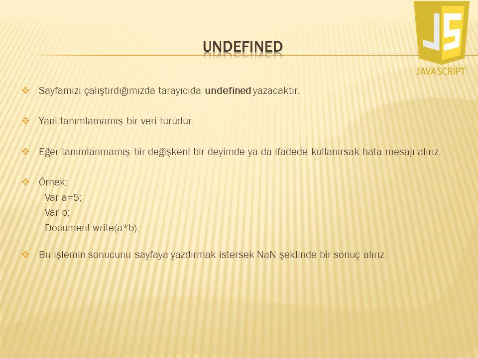 UNDEFINED Sayfamızı çalıştırdığımızda tarayıcıda undefined yazacaktır.