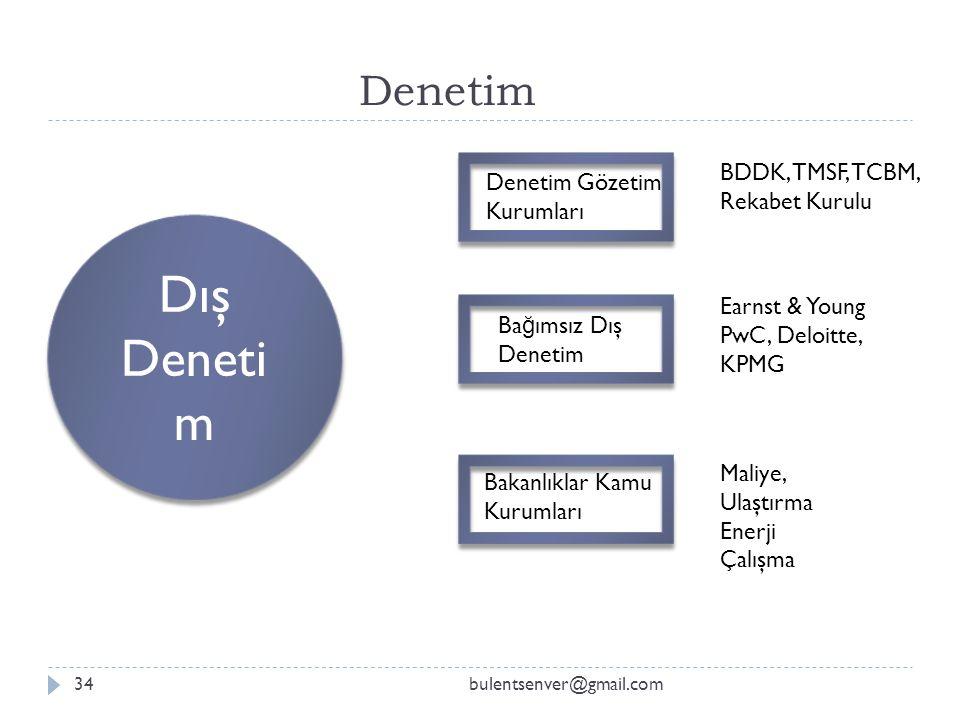Dış Denetim Denetim BDDK, TMSF, TCBM, Rekabet Kurulu Denetim Gözetim