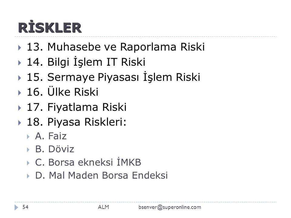 RİSKLER 13. Muhasebe ve Raporlama Riski 14. Bilgi İşlem IT Riski