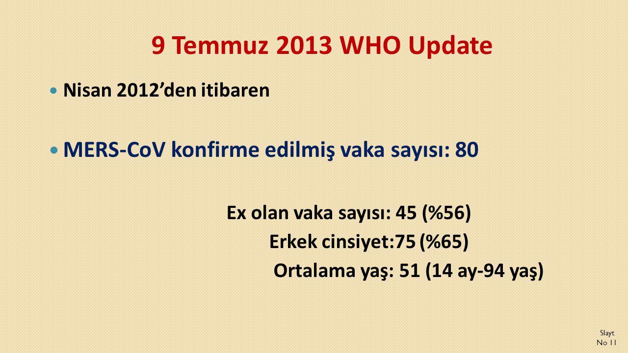 9 Temmuz 2013 WHO Update MERS-CoV konfirme edilmiş vaka sayısı: 80