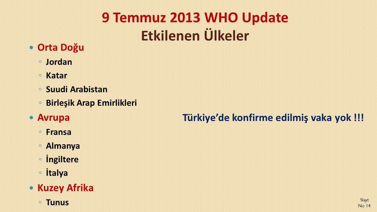 9 Temmuz 2013 WHO Update Etkilenen Ülkeler