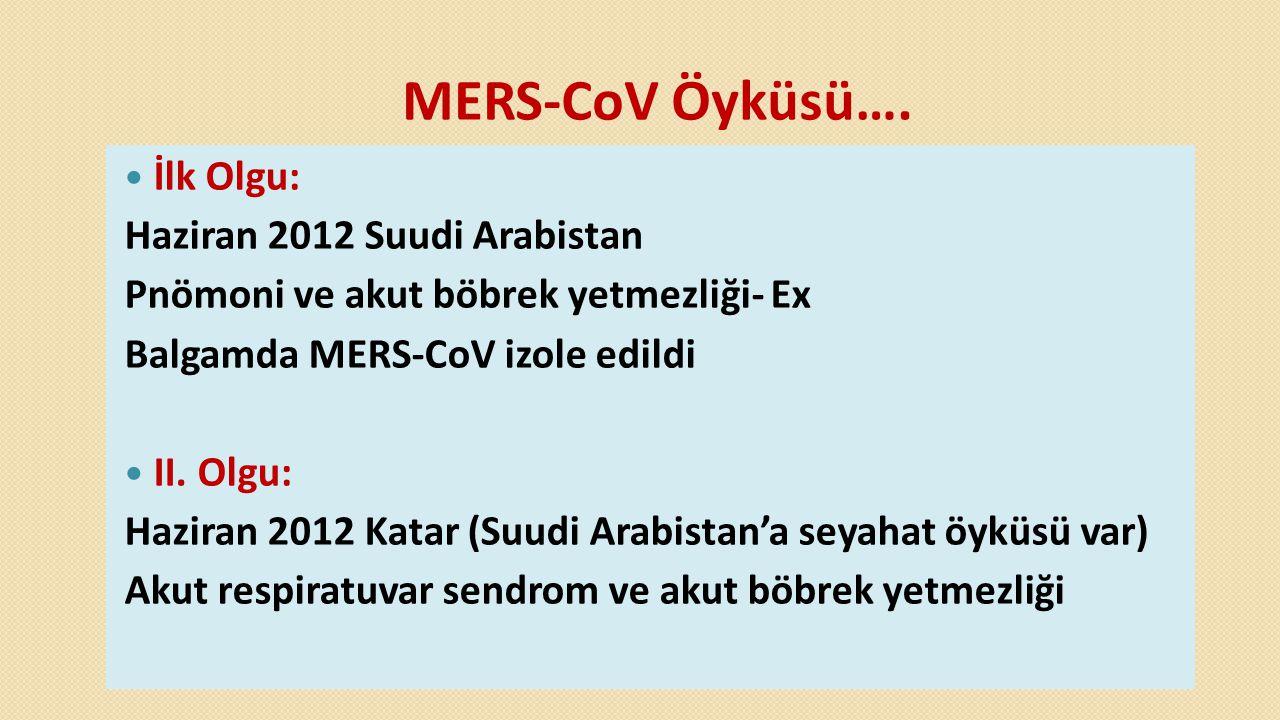 MERS-CoV Öyküsü…. İlk Olgu: Haziran 2012 Suudi Arabistan