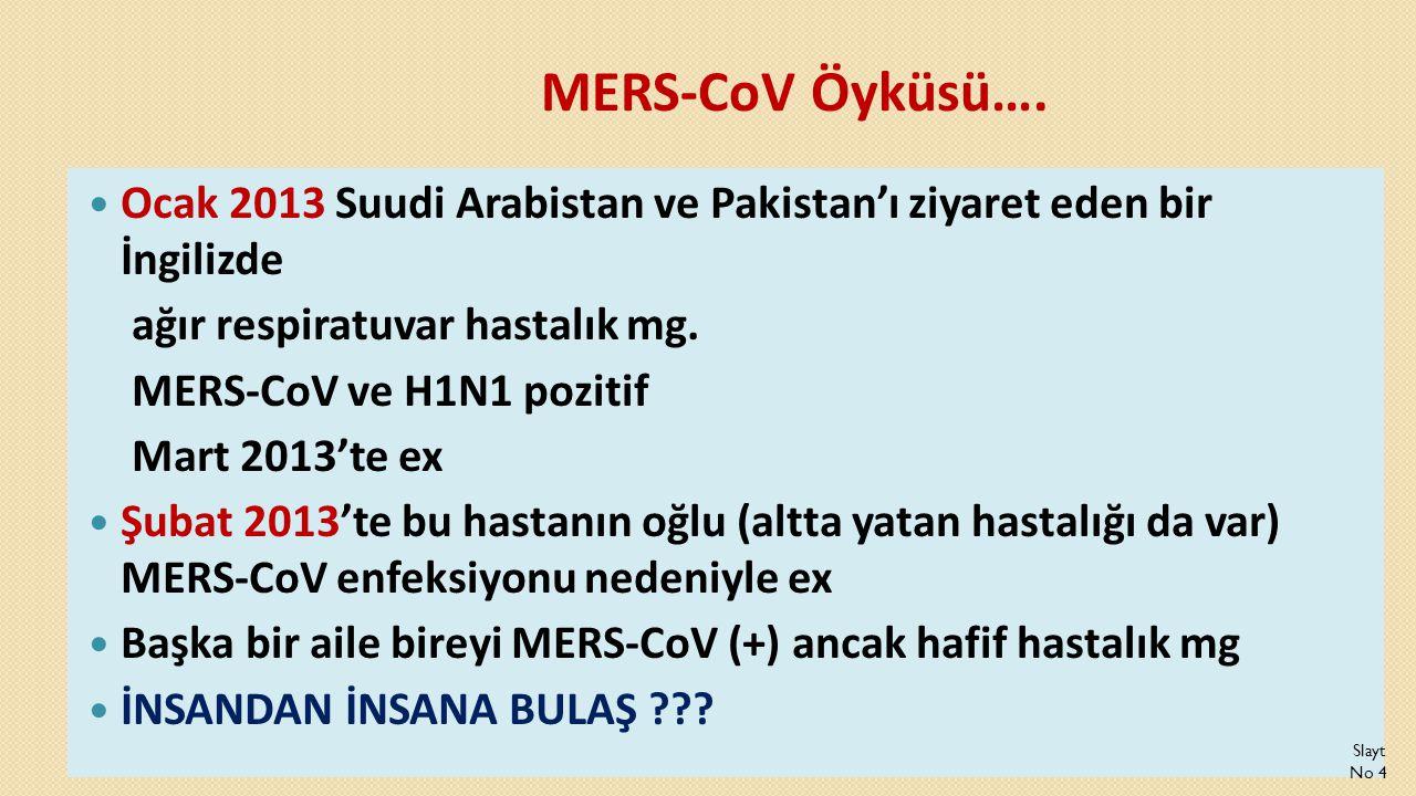 MERS-CoV Öyküsü…. Ocak 2013 Suudi Arabistan ve Pakistan'ı ziyaret eden bir İngilizde. ağır respiratuvar hastalık mg.