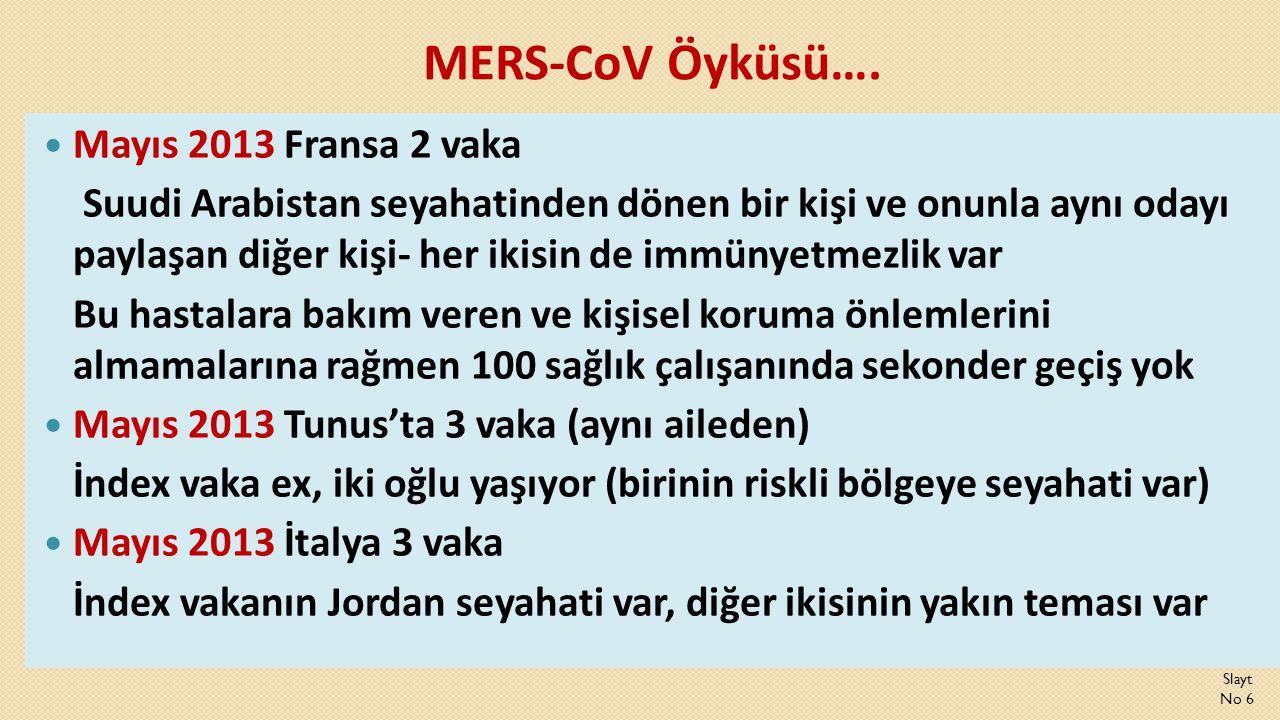 MERS-CoV Öyküsü…. Mayıs 2013 Fransa 2 vaka