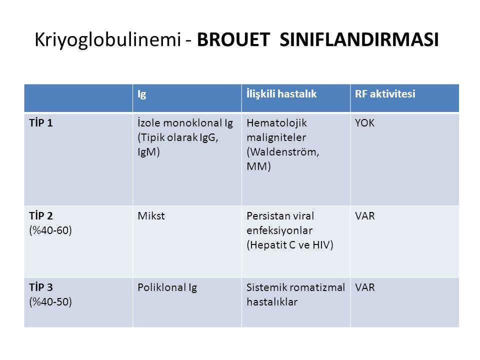 Kriyoglobulinemi - BROUET SINIFLANDIRMASI