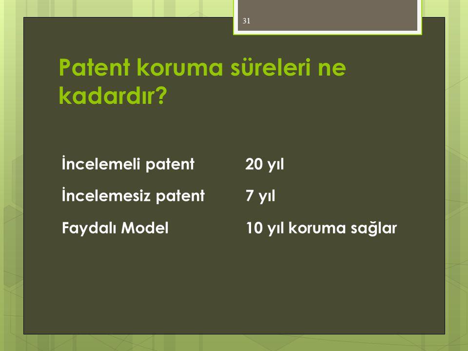 Patent koruma süreleri ne kadardır