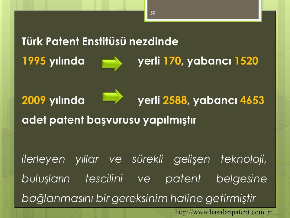 Türk Patent Enstitüsü nezdinde 1995 yılında yerli 170, yabancı 1520