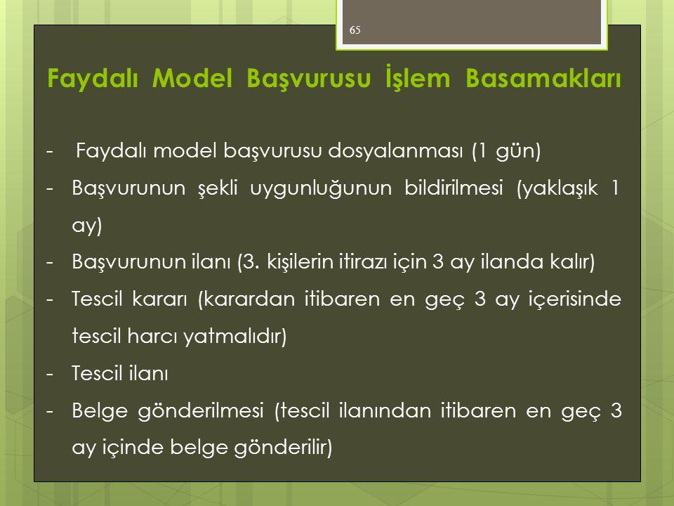 Faydalı Model Başvurusu İşlem Basamakları - Faydalı model başvurusu dosyalanması (1 gün)