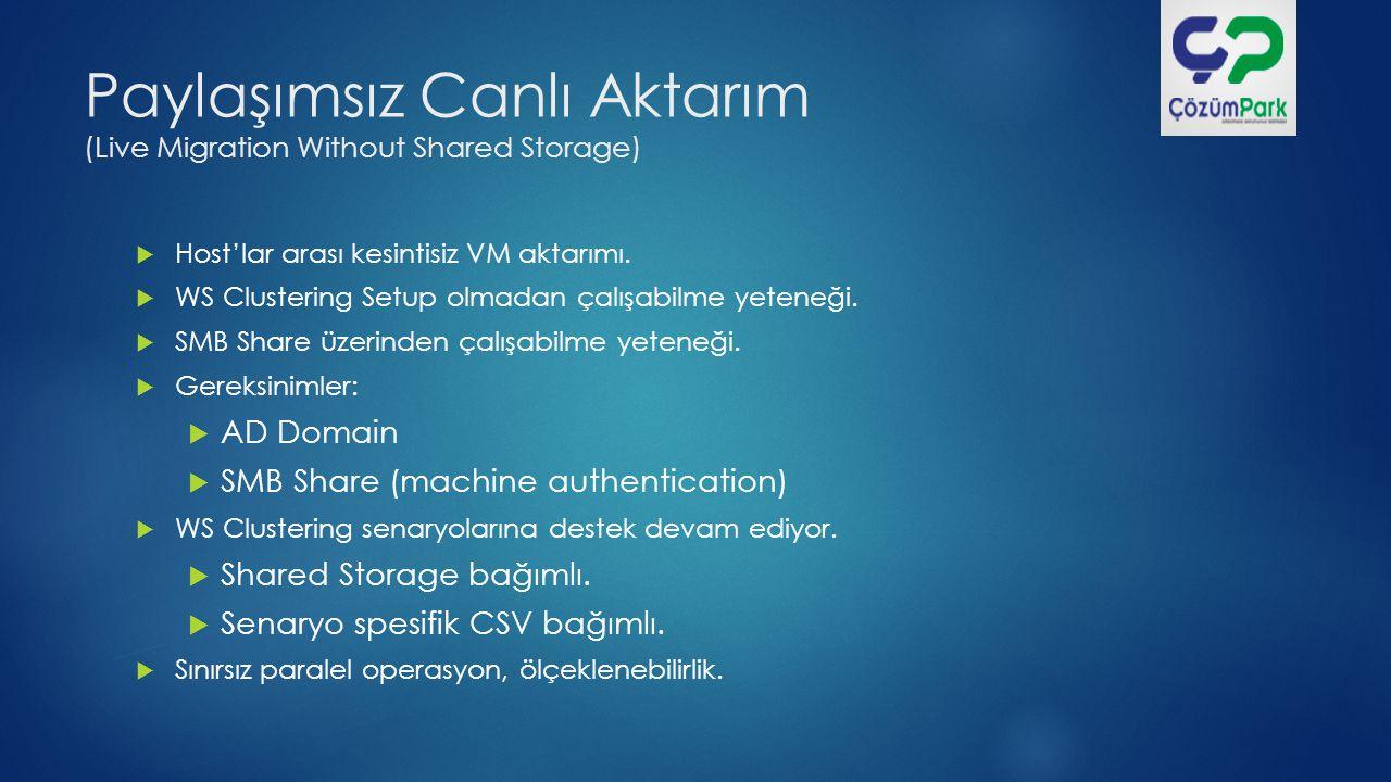 Paylaşımsız Canlı Aktarım (Live Migration Without Shared Storage)