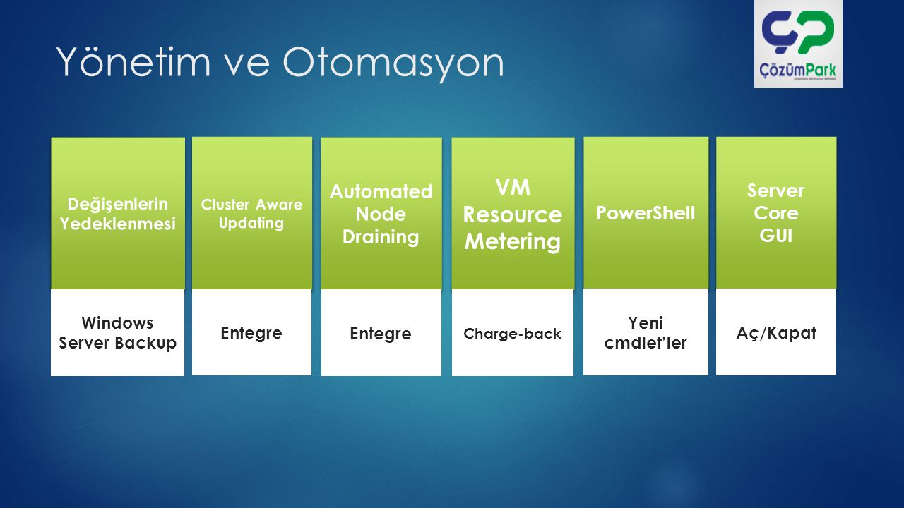 Yönetim ve Otomasyon VM Resource Metering Automated Node Draining