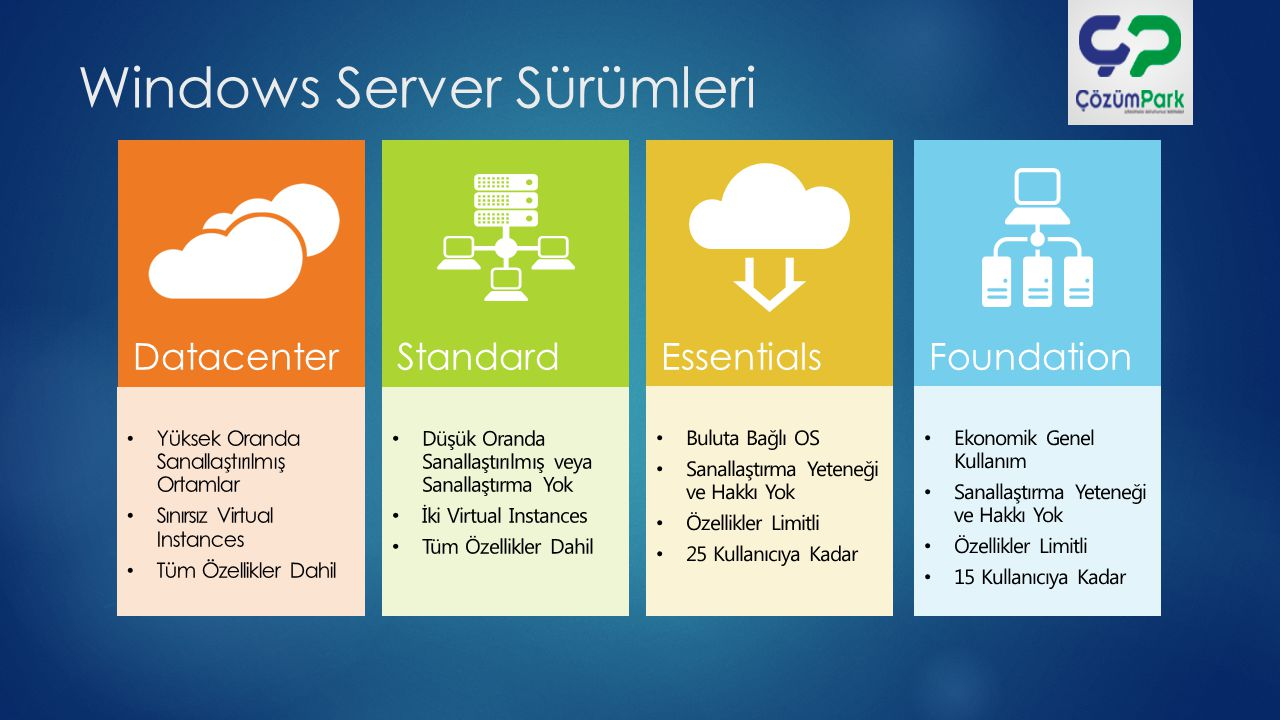 Windows Server Sürümleri
