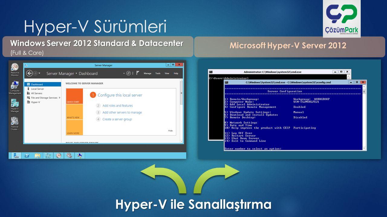Hyper-V ile Sanallaştırma