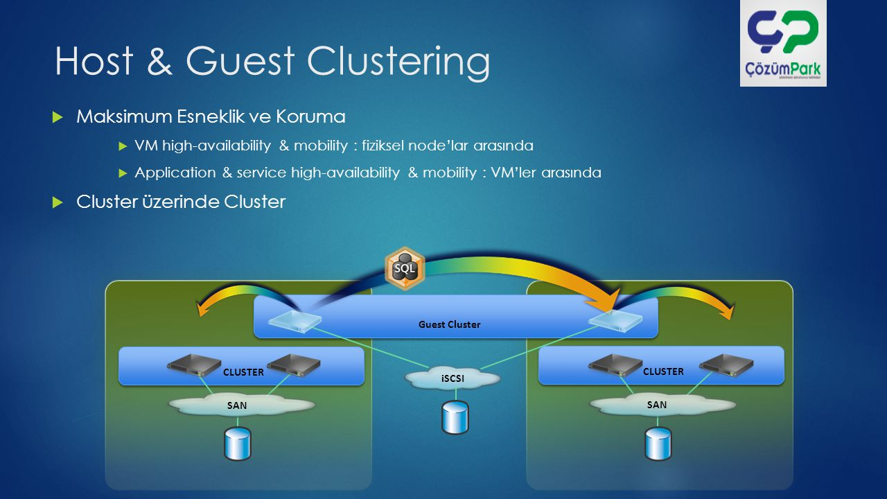 Host & Guest Clustering