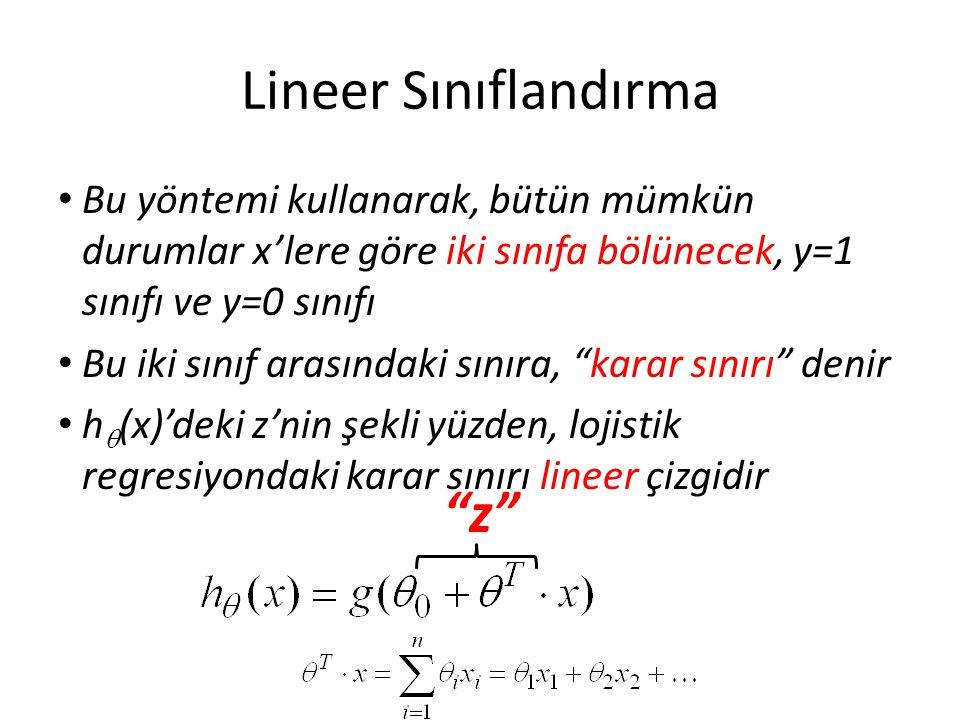 Lineer Sınıflandırma z