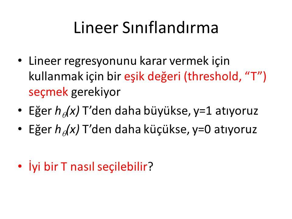 Lineer Sınıflandırma Lineer regresyonunu karar vermek için kullanmak için bir eşik değeri (threshold, T ) seçmek gerekiyor.